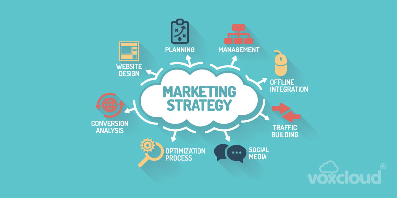 Marketing for new businesses... VoxCloud top 5 tips